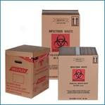 Biohazard Boxes ready for disposal